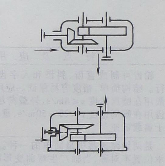 技术文章  圆锥,圆锥-圆柱齿轮减速器 双极传动简图